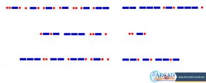 Morse Code, transmission, Samuel Morse, wireless telegraphy, code language, America, Alfred Lewis Vail
